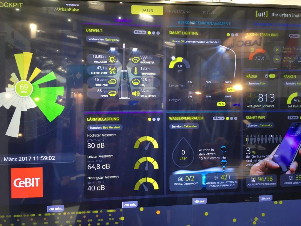 Das Foto zeigt ein City-Cockpit auf der CeBIT 2017.